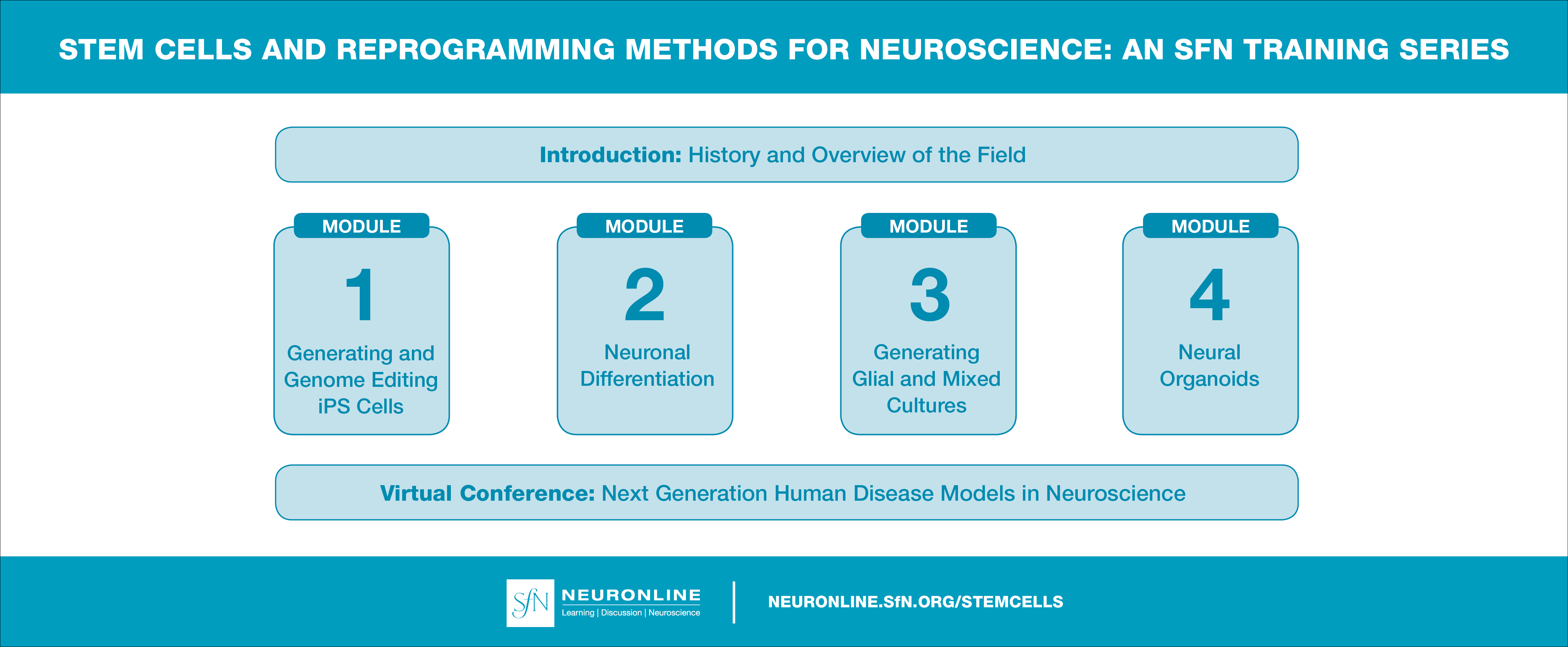Title card displaying the layout of SfN's Training Series: Stem Cells and Reprogramming Methods for Neuroscience